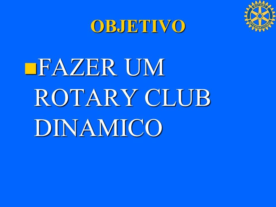 FAZER UM ROTARY CLUB DINAMICO
