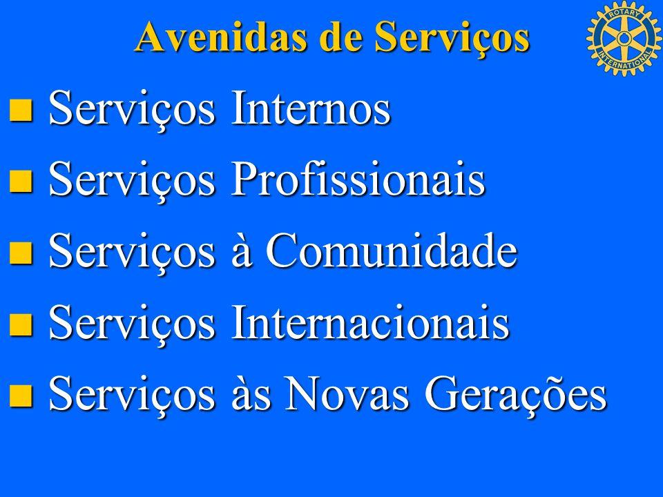 Serviços Profissionais Serviços à Comunidade Serviços Internacionais