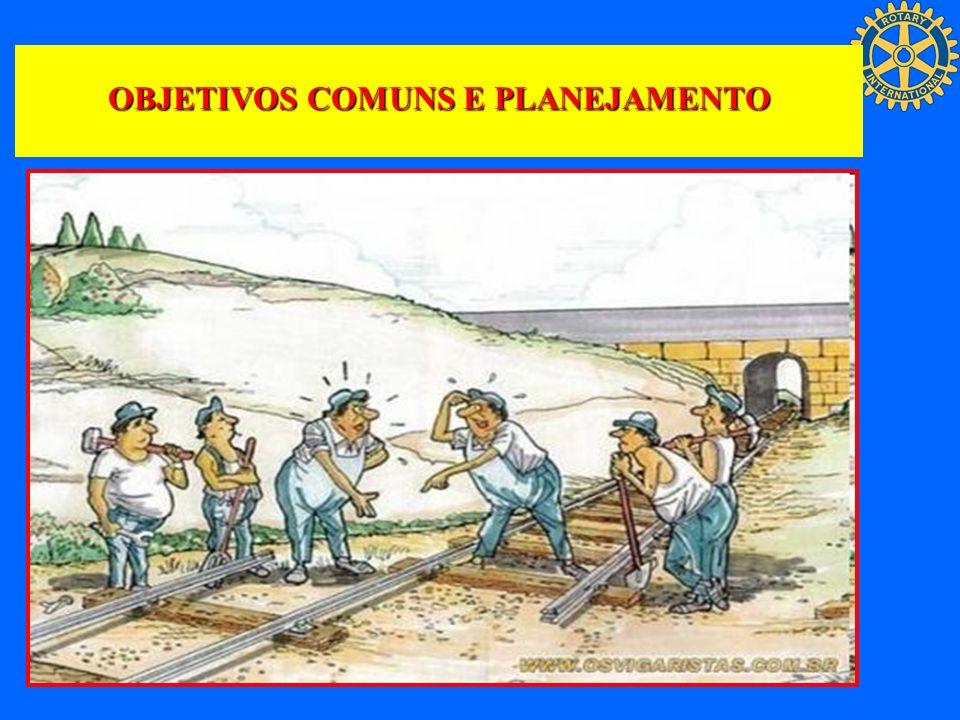 OBJETIVOS COMUNS E PLANEJAMENTO