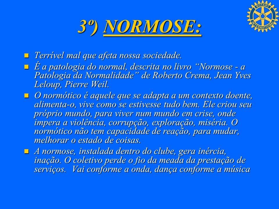 3º) NORMOSE: Terrível mal que afeta nossa sociedade.