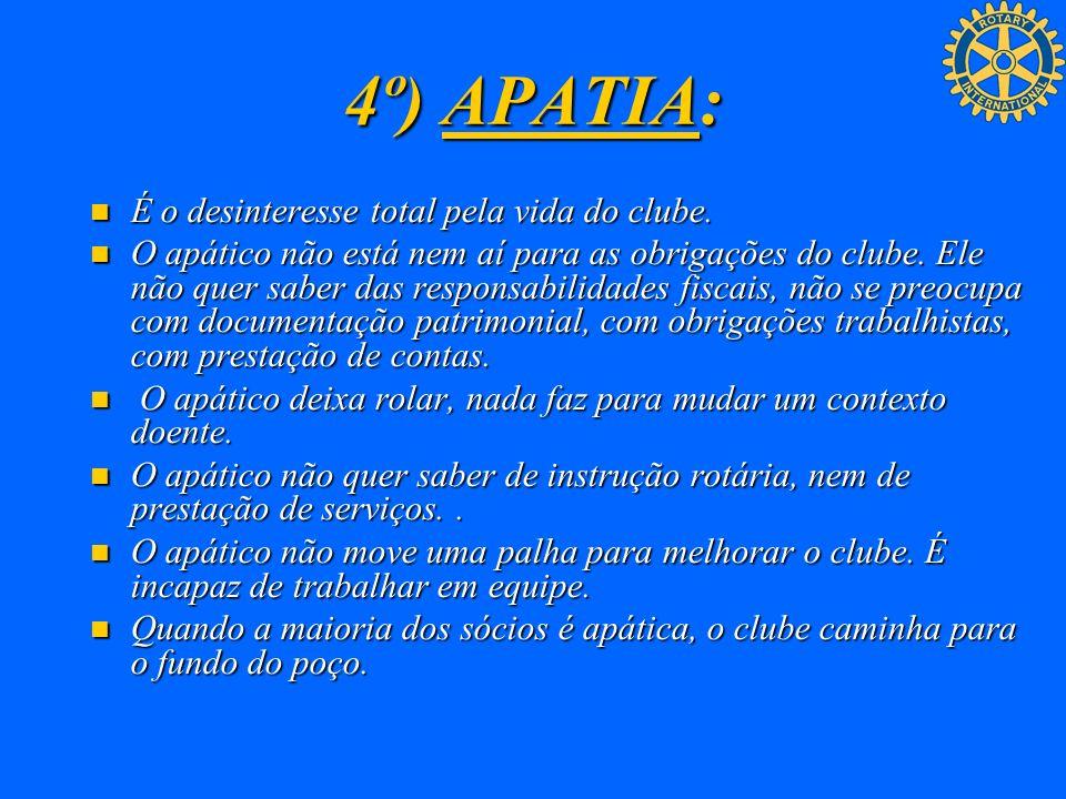 4º) APATIA: É o desinteresse total pela vida do clube.