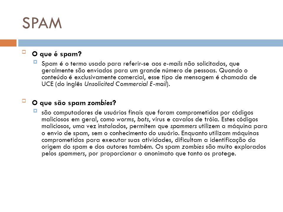 SPAM O que é spam O que são spam zombies