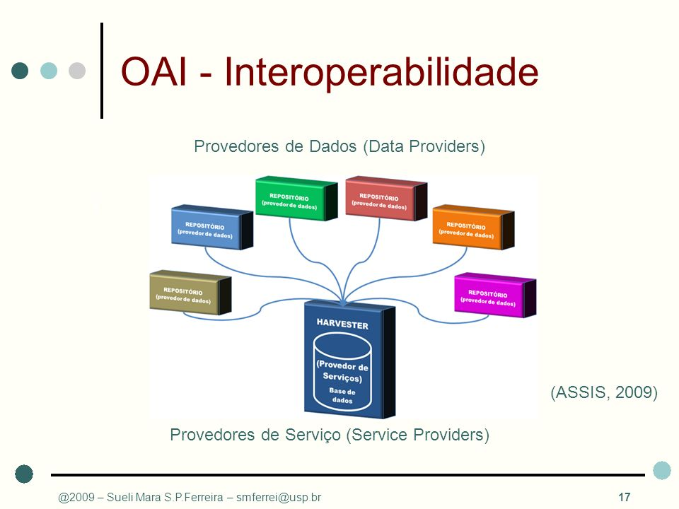 OAI - Interoperabilidade