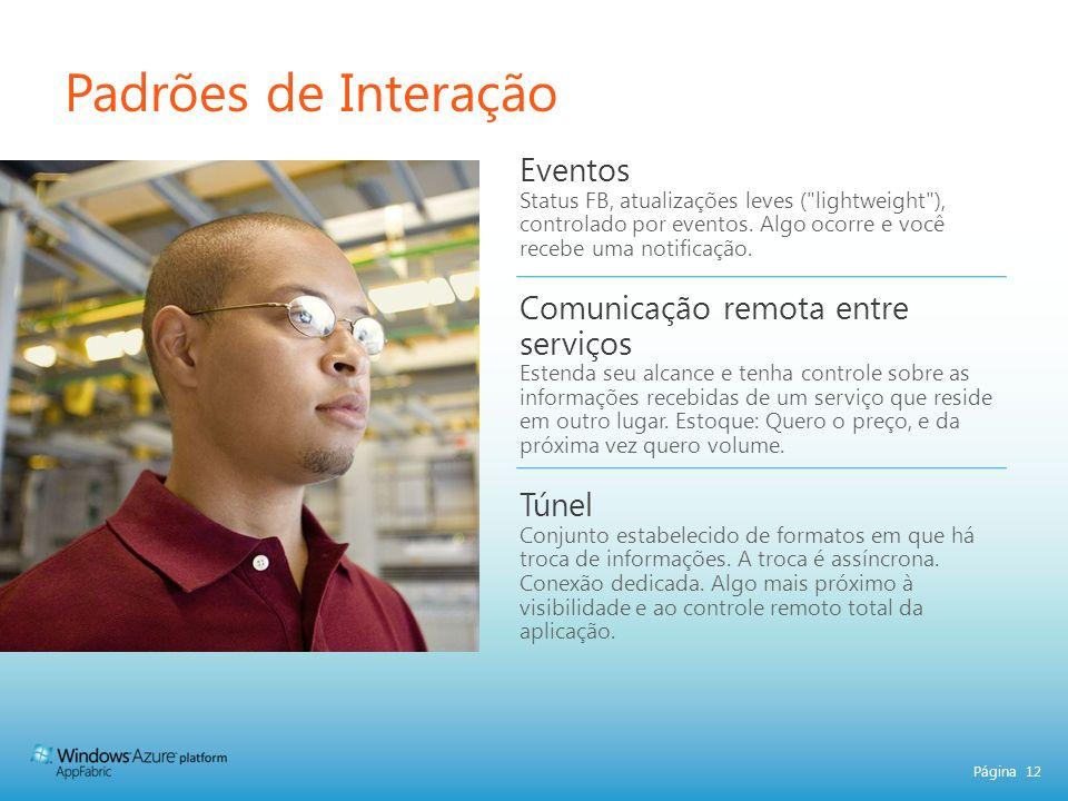 Padrões de Interação Eventos Comunicação remota entre serviços Túnel