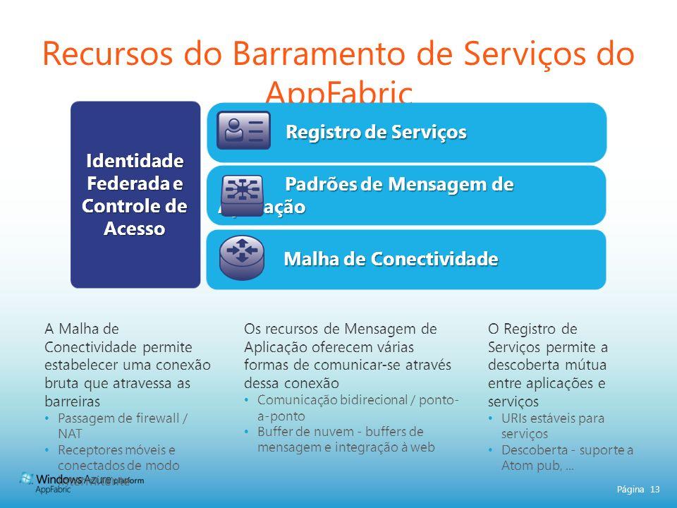 Recursos do Barramento de Serviços do AppFabric