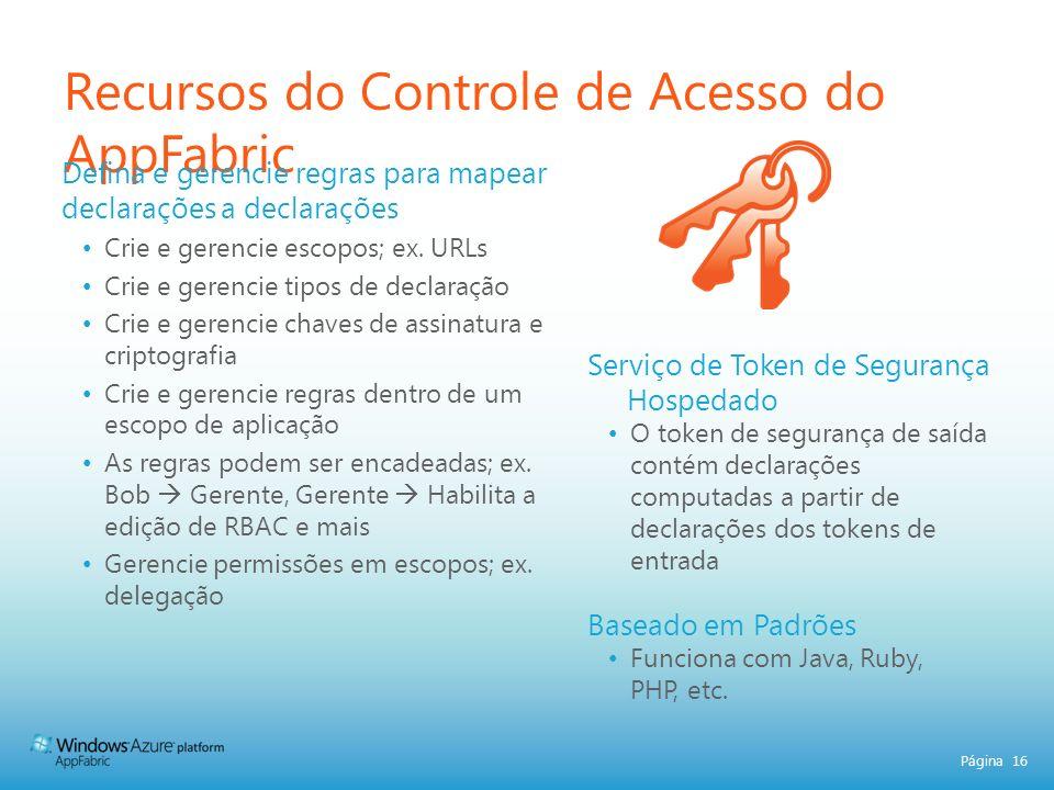 Recursos do Controle de Acesso do AppFabric