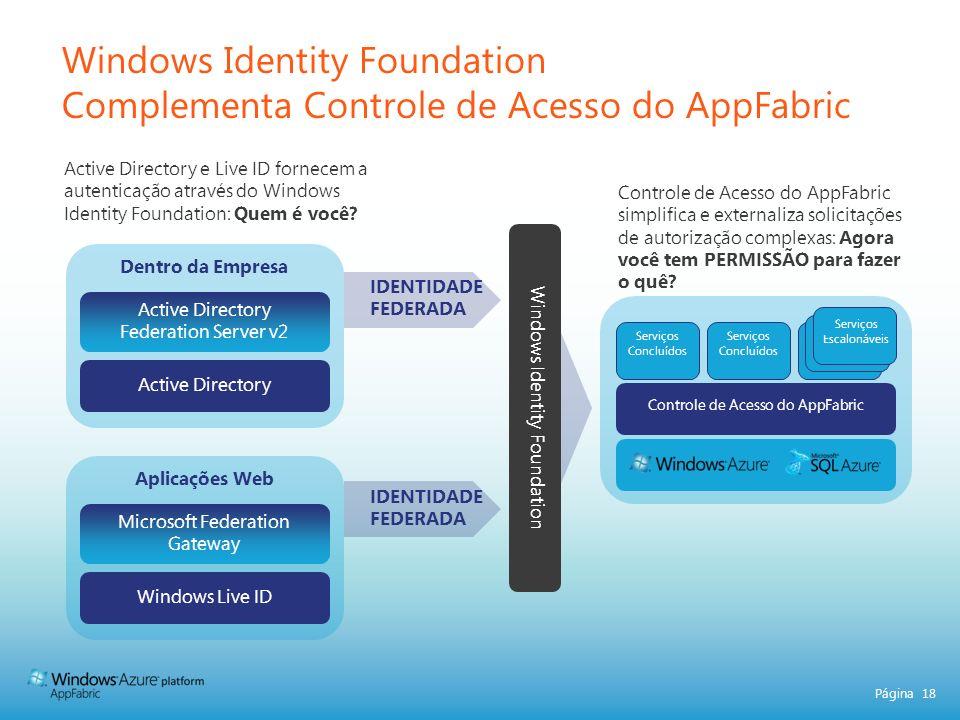 Identidade Federada com Microsoft Geneva