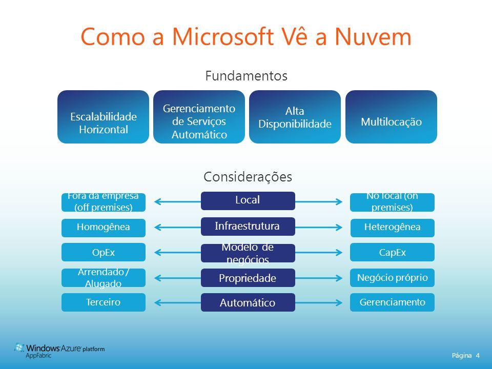 Como a Microsoft Vê a Nuvem