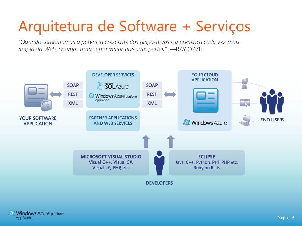 Arquitetura de Software + Serviços