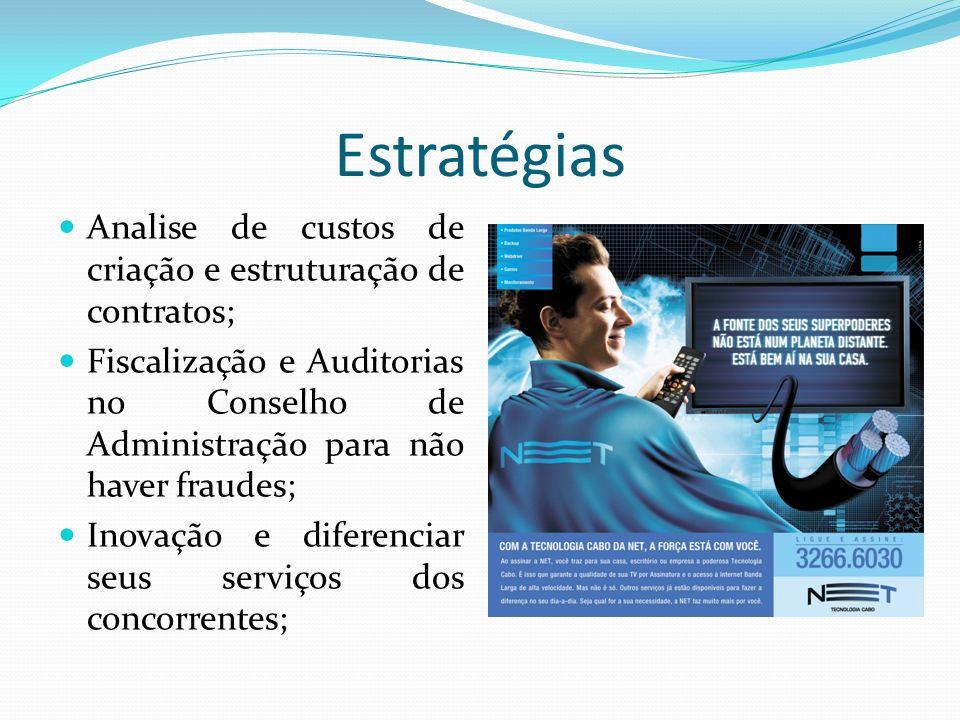 Estratégias Analise de custos de criação e estruturação de contratos;