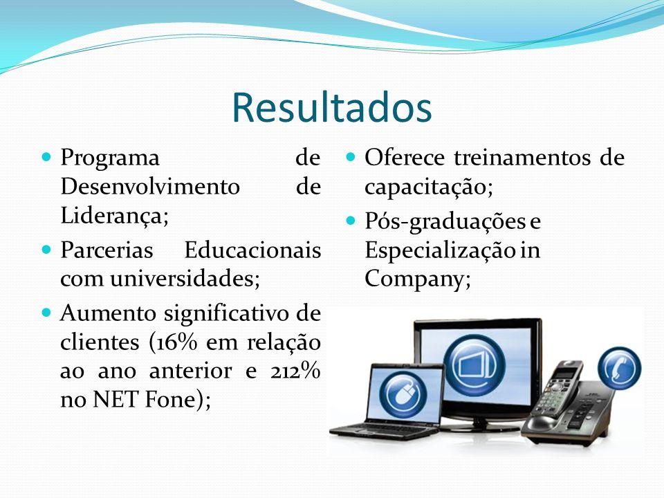 Resultados Programa de Desenvolvimento de Liderança;