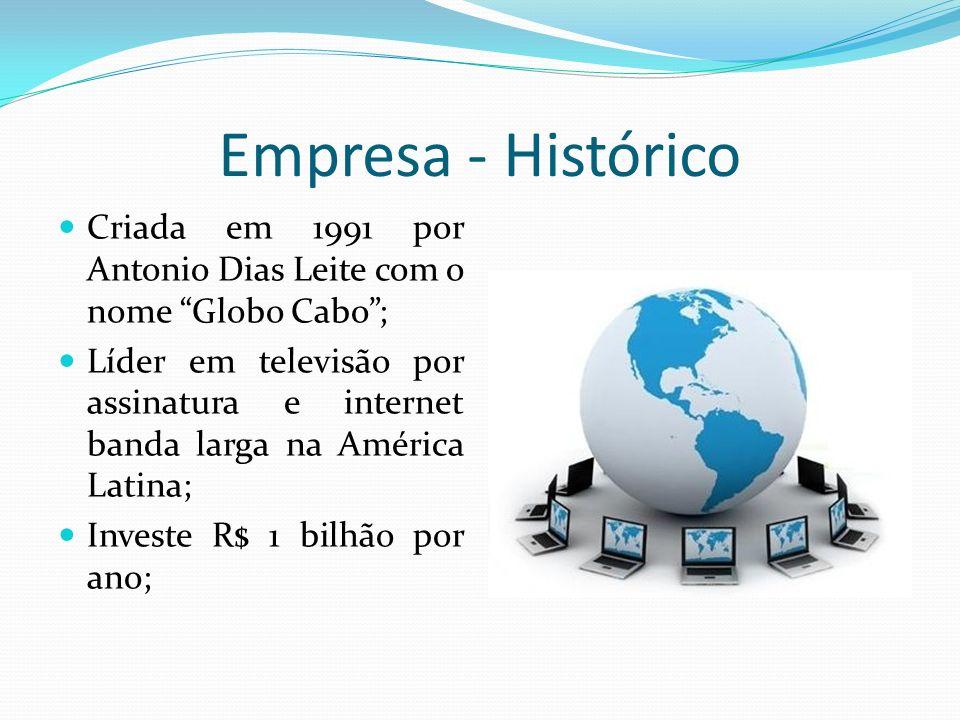 Empresa - Histórico Criada em 1991 por Antonio Dias Leite com o nome Globo Cabo ;