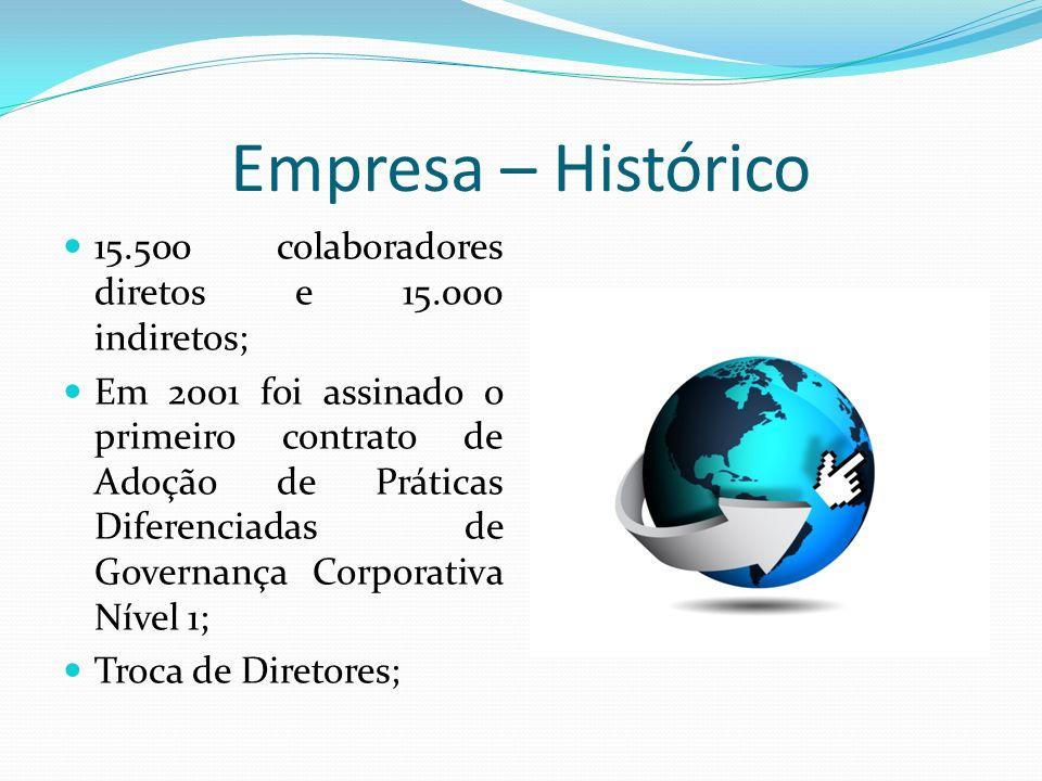 Empresa – Histórico 15.500 colaboradores diretos e 15.000 indiretos;