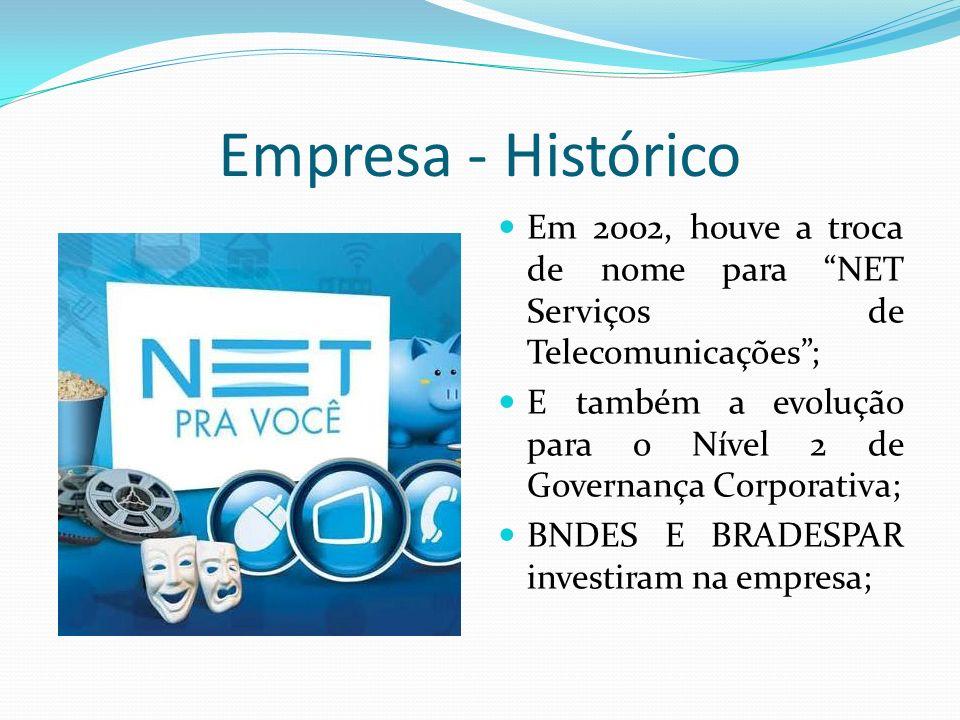Empresa - Histórico Em 2002, houve a troca de nome para NET Serviços de Telecomunicações ;