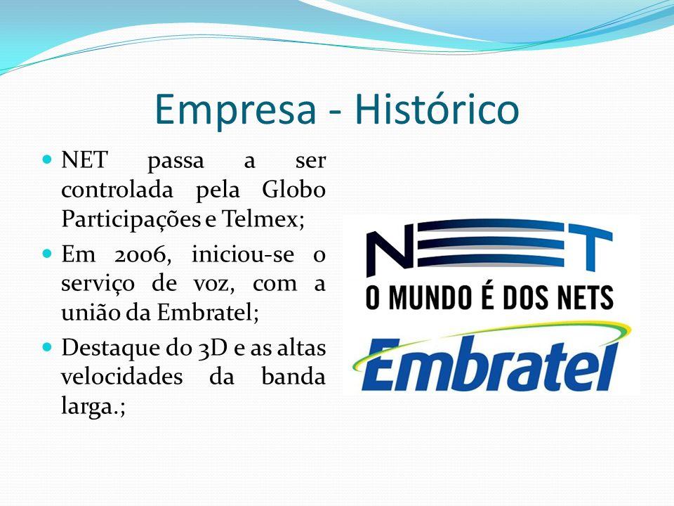 Empresa - Histórico NET passa a ser controlada pela Globo Participações e Telmex; Em 2006, iniciou-se o serviço de voz, com a união da Embratel;