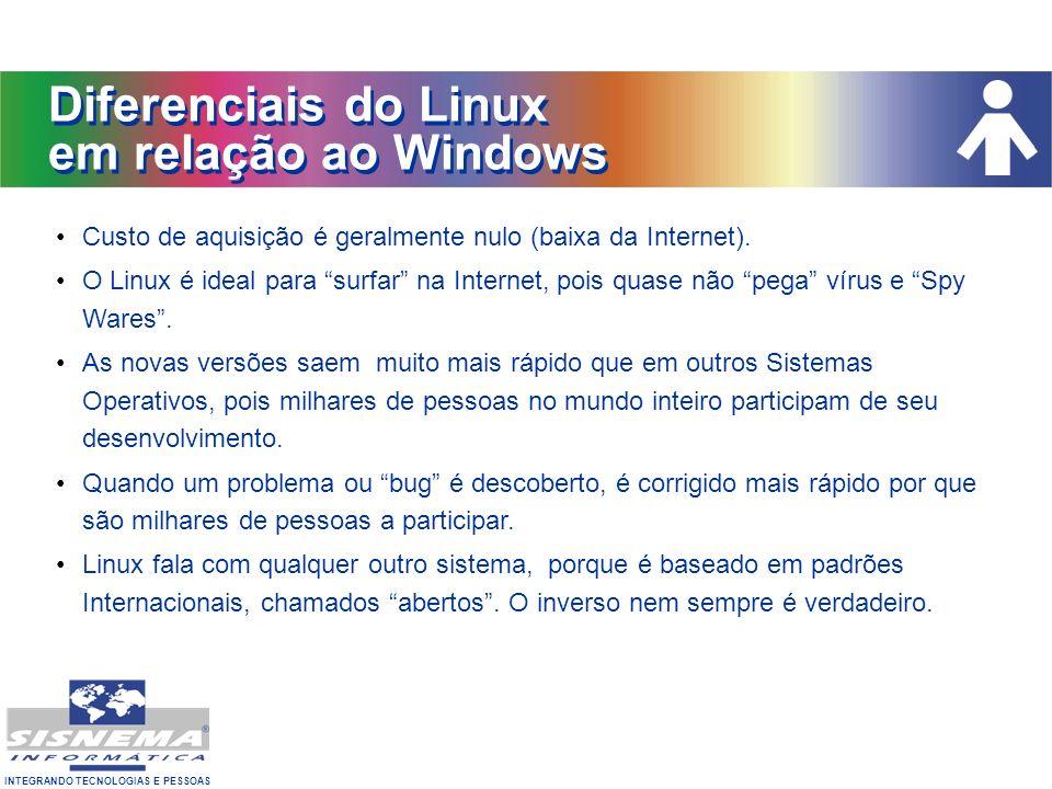 Diferenciais do Linux em relação ao Windows