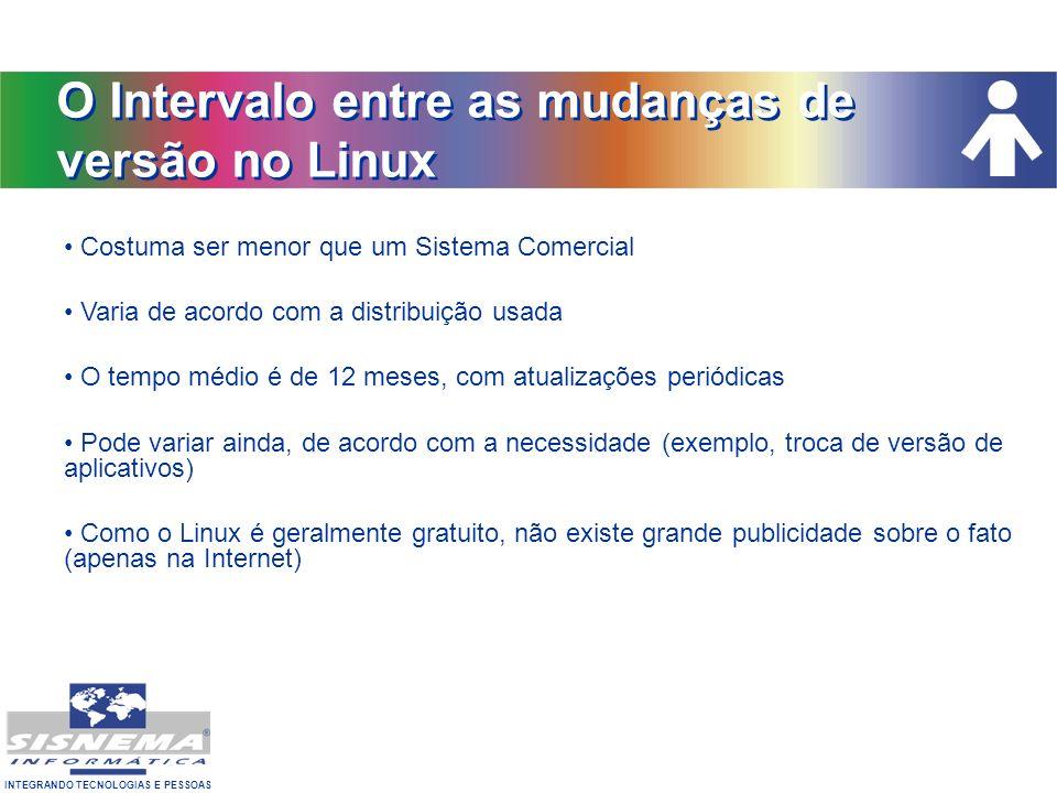 O Intervalo entre as mudanças de versão no Linux