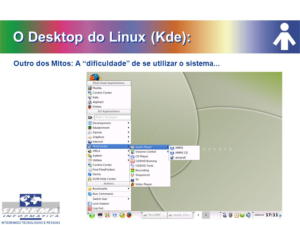 O Desktop do Linux (Kde):