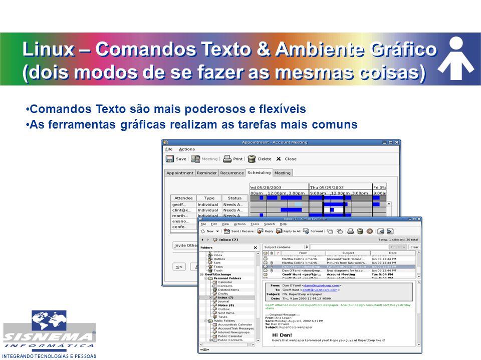 Linux – Comandos Texto & Ambiente Gráfico