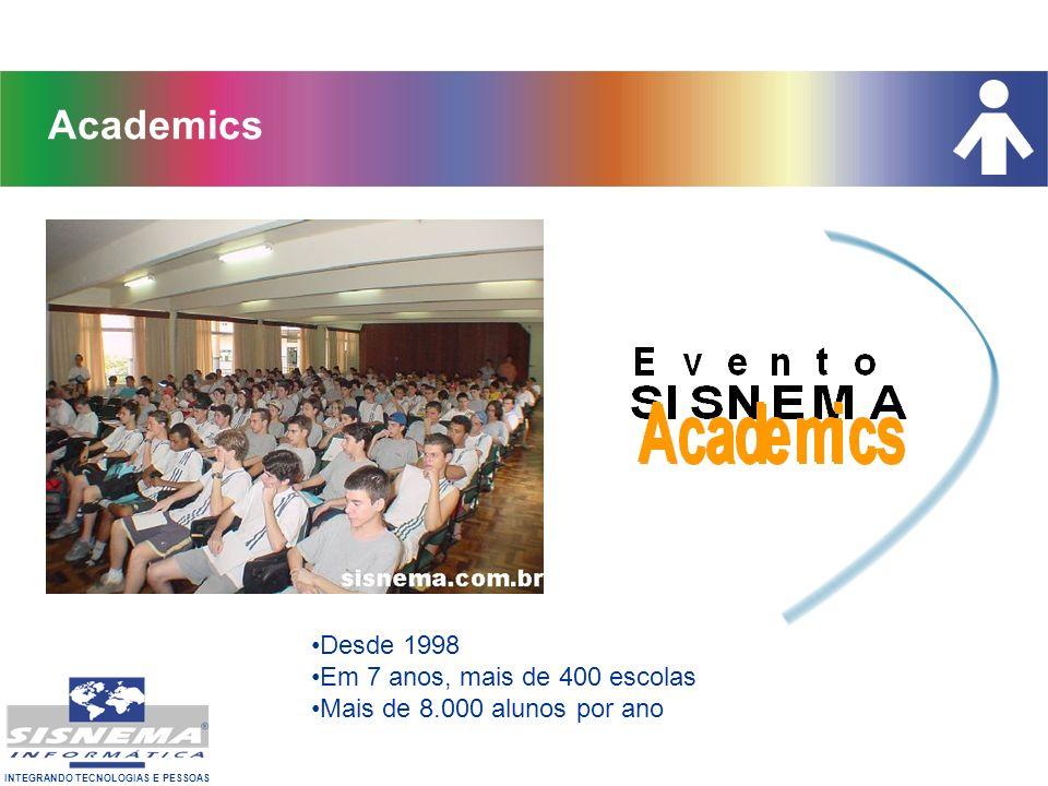 Academics Desde 1998 Em 7 anos, mais de 400 escolas