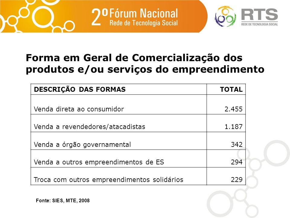 Forma em Geral de Comercialização dos produtos e/ou serviços do empreendimento