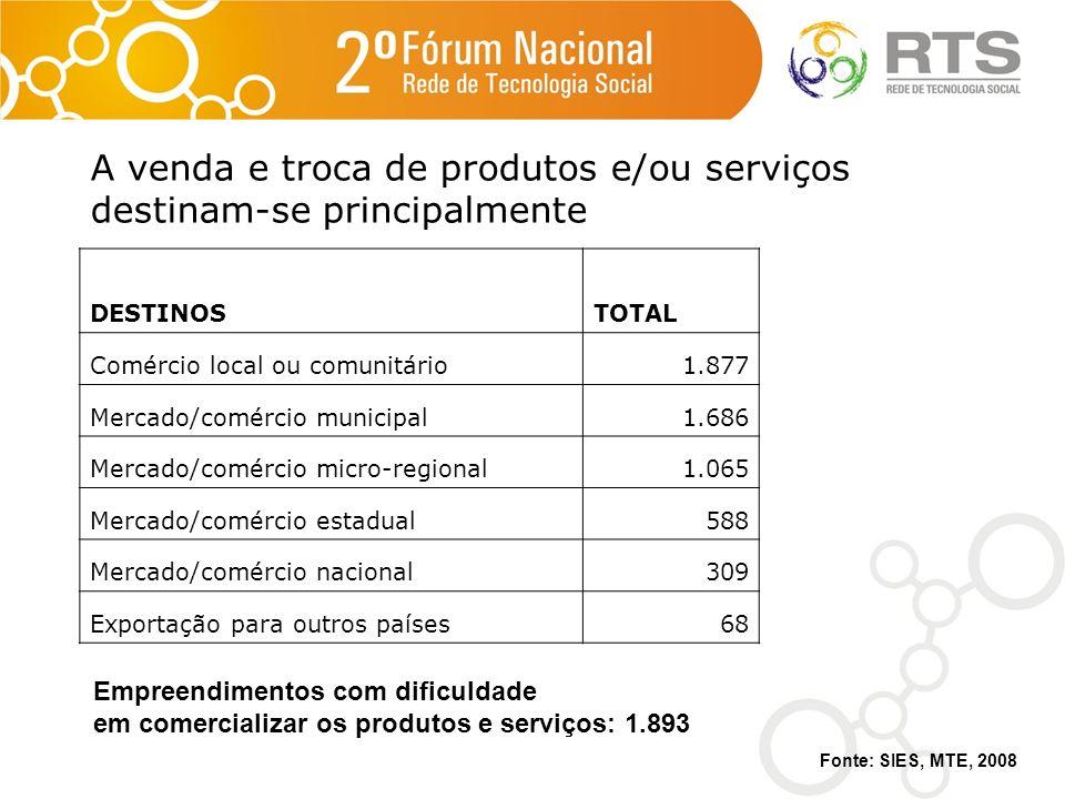 A venda e troca de produtos e/ou serviços destinam-se principalmente
