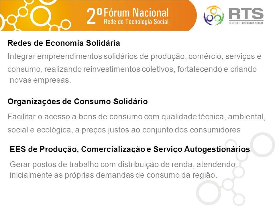 Redes de Economia Solidária