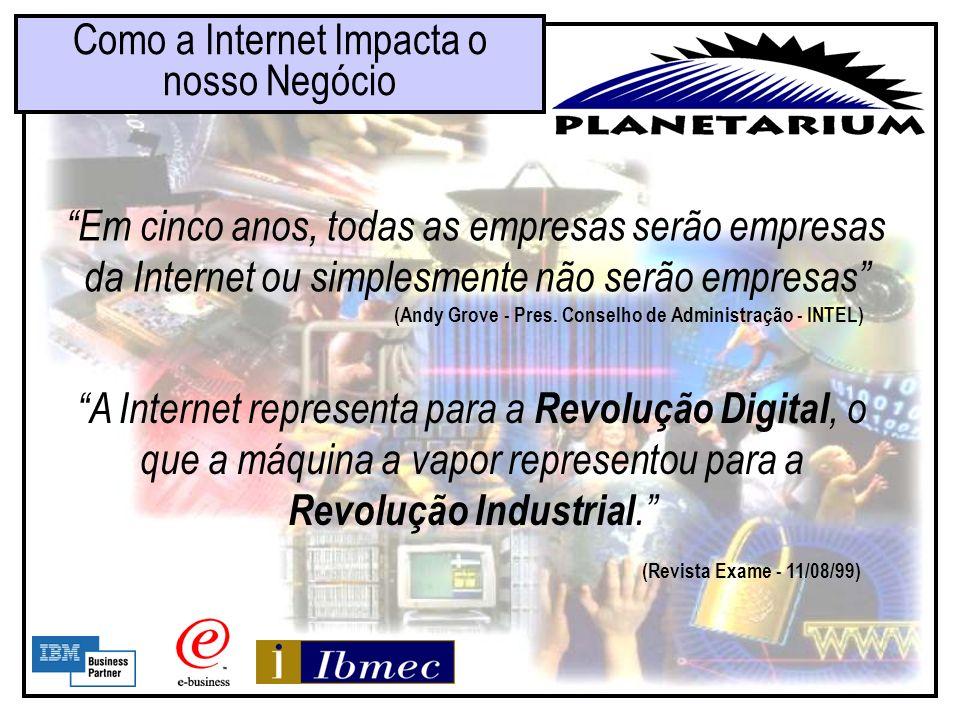 Como a Internet Impacta o nosso Negócio