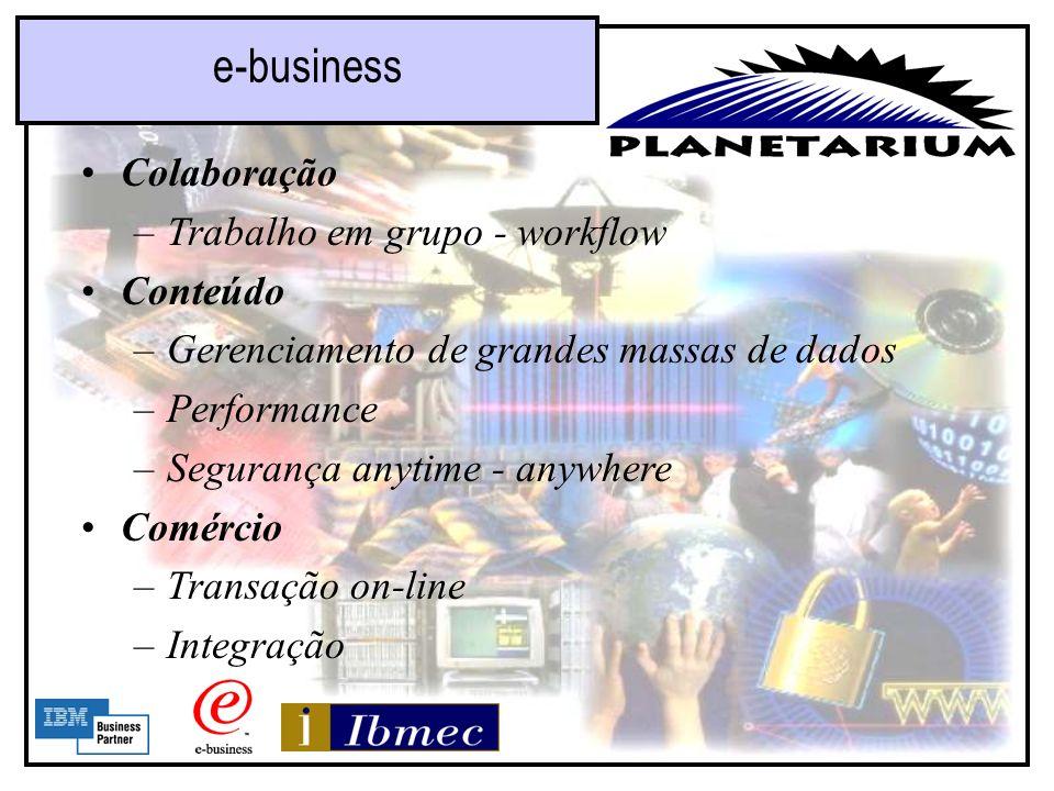 e-business Colaboração Trabalho em grupo - workflow Conteúdo