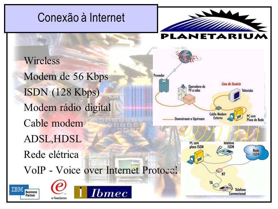Conexão à Internet Wireless Modem de 56 Kbps ISDN (128 Kbps)