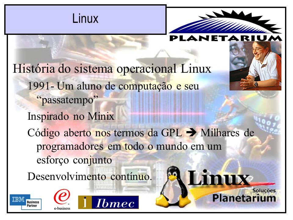 História do sistema operacional Linux