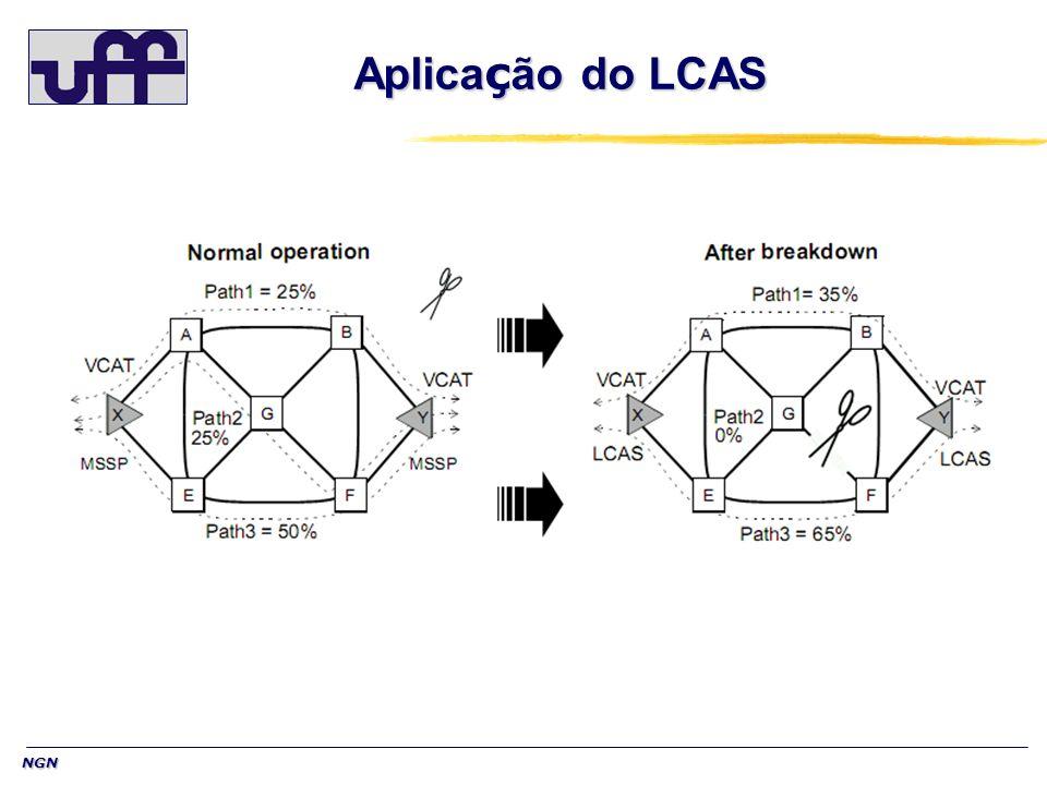 Aplicação do LCAS LCAS permite o redimencionamento da capacidade de um VCAT