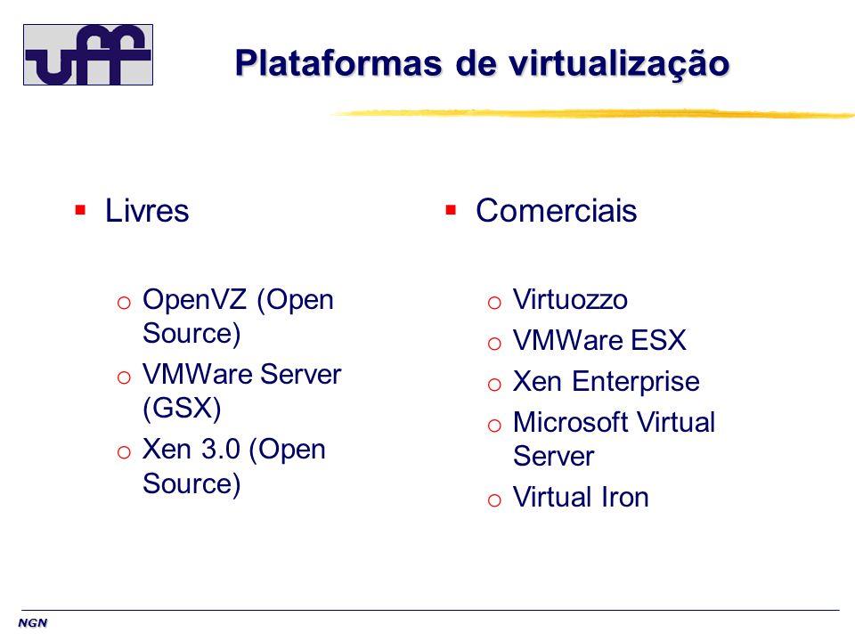 Plataformas de virtualização