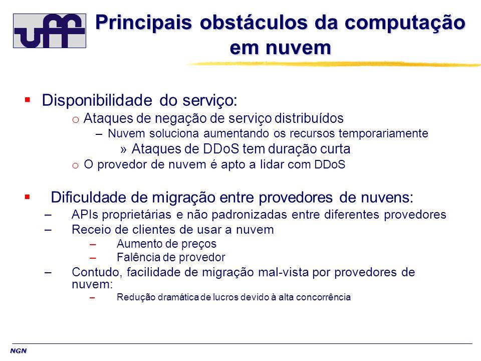 Principais obstáculos da computação em nuvem