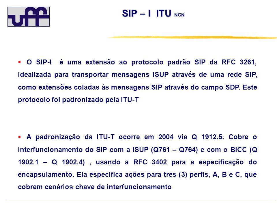 SIP – I ITU NGN