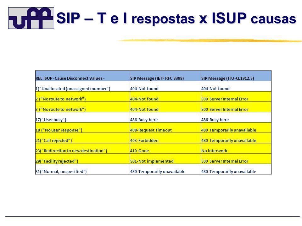 SIP – T e I respostas x ISUP causas