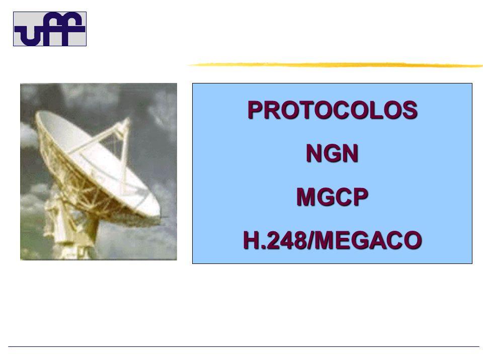 PROTOCOLOS NGN MGCP H.248/MEGACO