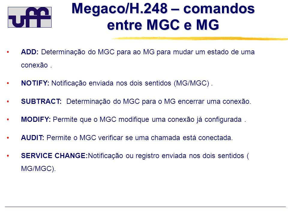 Megaco/H.248 – comandos entre MGC e MG