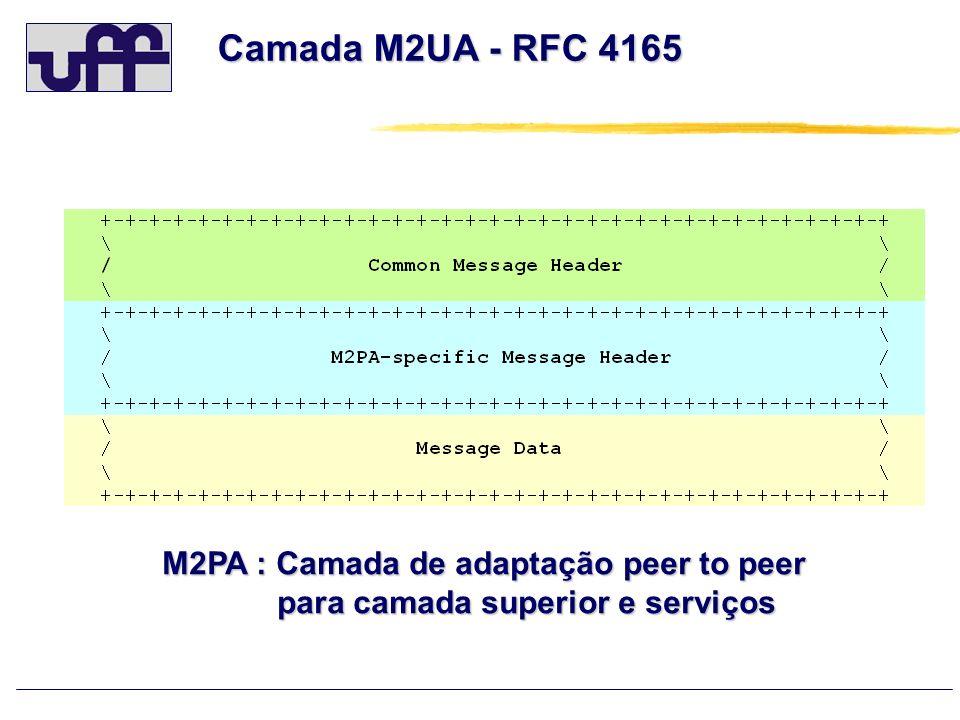 Camada M2UA - RFC 4165 M2PA : Camada de adaptação peer to peer