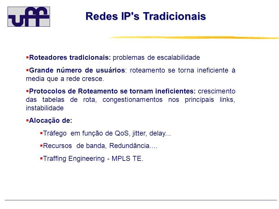 Redes IP s Tradicionais
