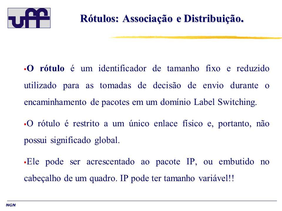 Rótulos: Associação e Distribuição.