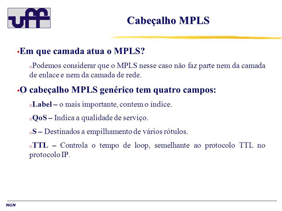 Cabeçalho MPLS Em que camada atua o MPLS