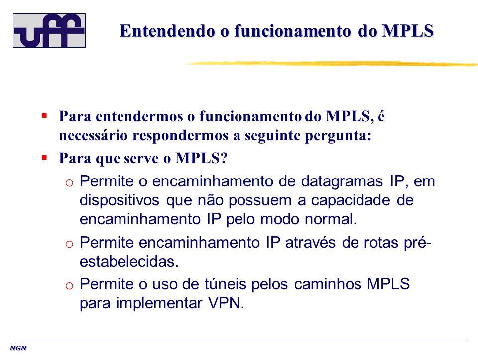 Entendendo o funcionamento do MPLS