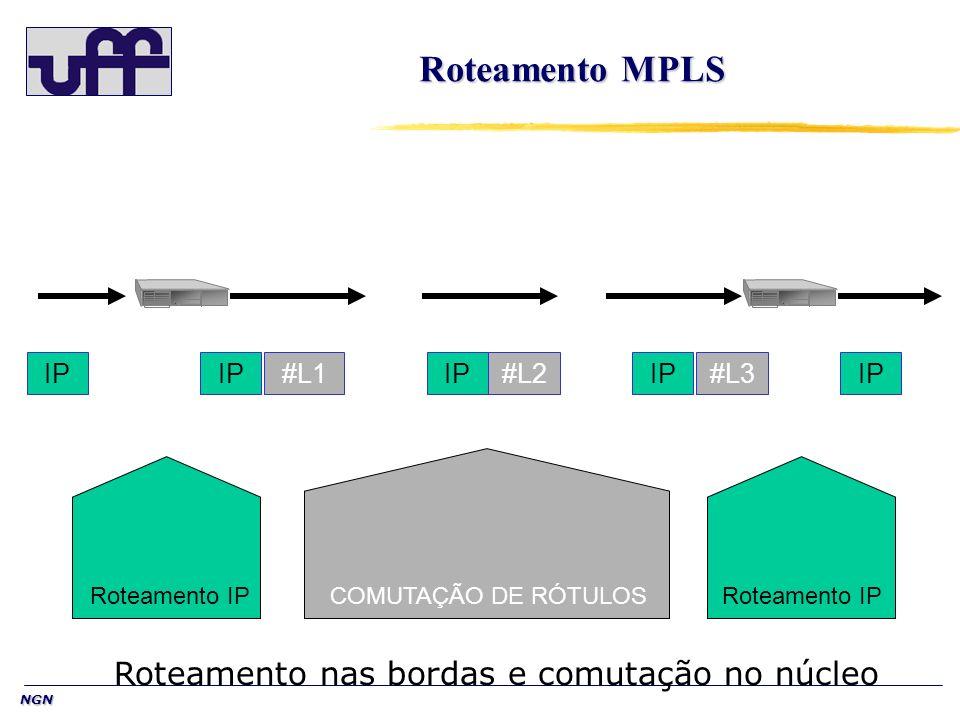 Roteamento MPLS Roteamento nas bordas e comutação no núcleo IP IP #L1