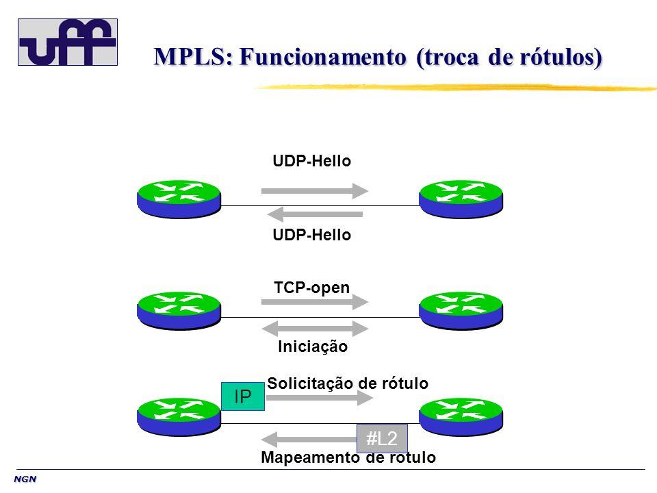 MPLS: Funcionamento (troca de rótulos)