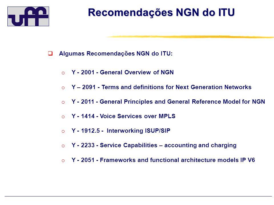 Recomendações NGN do ITU