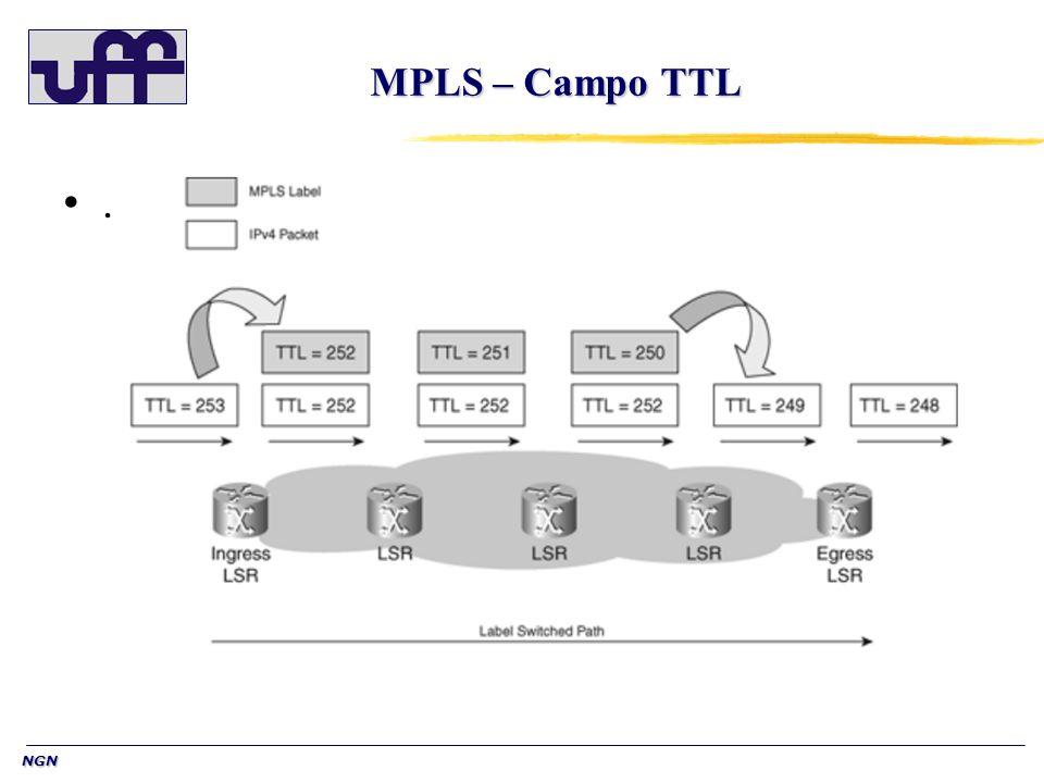 MPLS – Campo TTL .