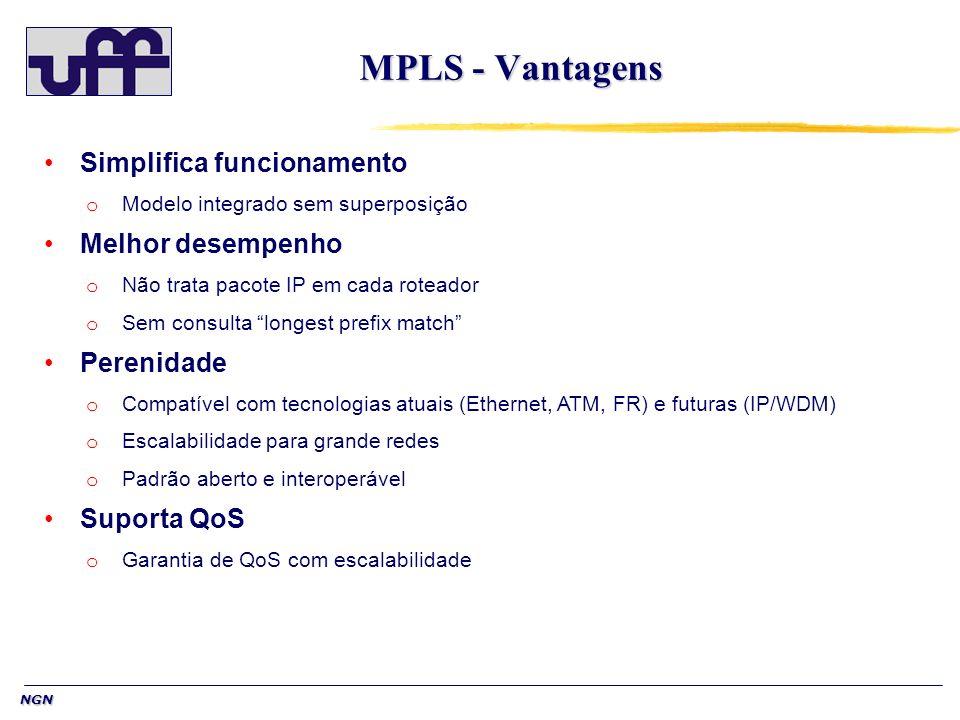 MPLS - Vantagens Simplifica funcionamento Melhor desempenho Perenidade