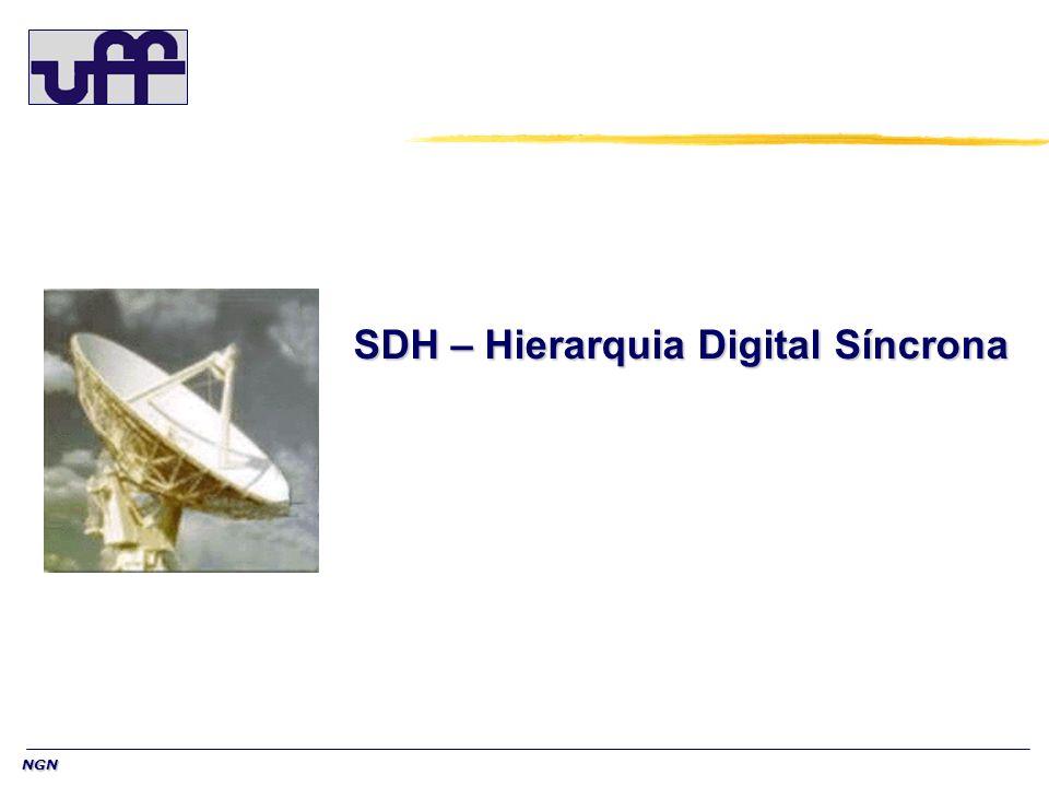 SDH – Hierarquia Digital Síncrona
