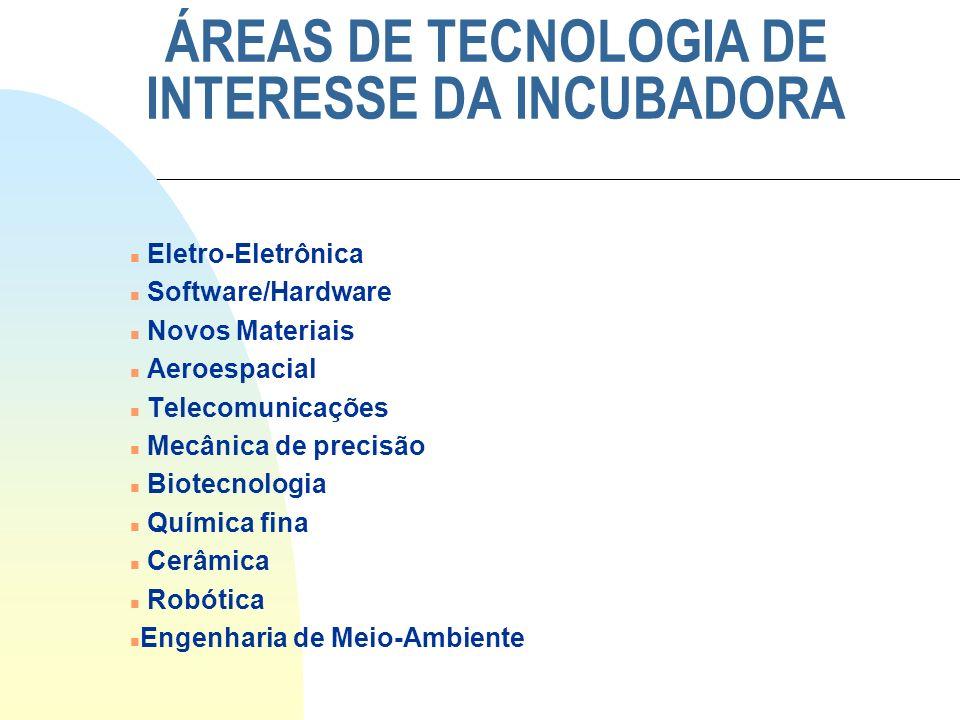 ÁREAS DE TECNOLOGIA DE INTERESSE DA INCUBADORA